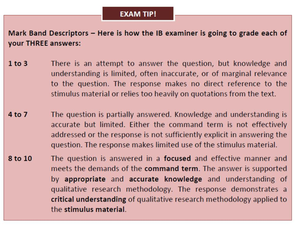 scdl question papers research methodology